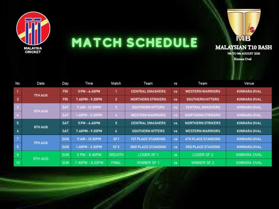 Malaysia T10 Bash